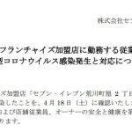 東京都荒川区にあるセブンイレブン荒川町屋2丁目店に勤務する従業員が新型コロナウイルスに感染