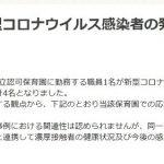東京都荒川区内の保育園で新型コロナウイルス感染症に感染した4名の症状の経過について
